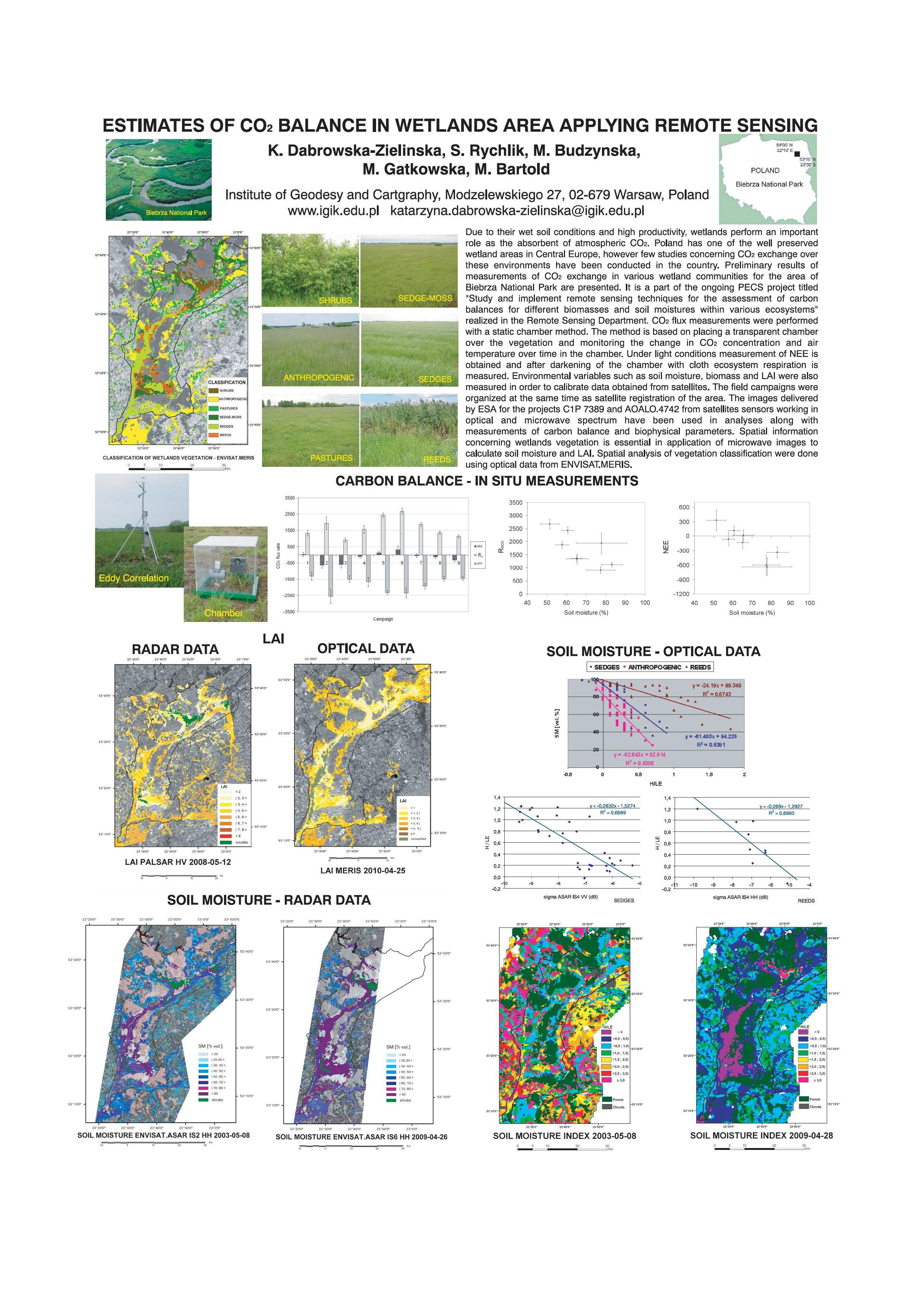 remote sensing research papers Remote sensing of environment serves journal is on biophysical and quantitative approaches to remote sensing at in addition to original research papers.
